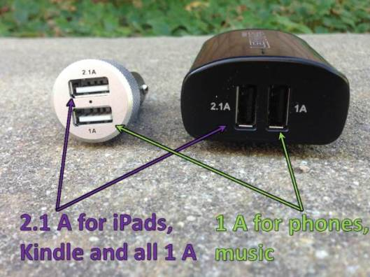 I always take a dual port auto charger and a dual port wall charger with me when I travel.  The 2.1 A side is needed by high power USB devices such as iPads, Kindles, and table/PCs.  Other devices may use both sides of the chargers.  Devices manufactured after 2007 limit the current if they are plugged into a higher current side.